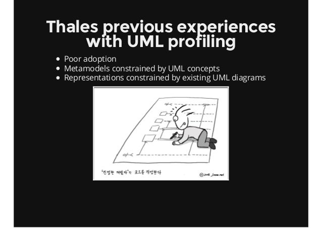 Thales previous experiences with UML profiling Poor adoption Metamodels constrained by UML concepts Representations constr...