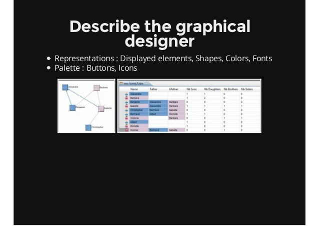 Describe the graphical designer Representations : Displayed elements, Shapes, Colors, Fonts Palette : Buttons, Icons