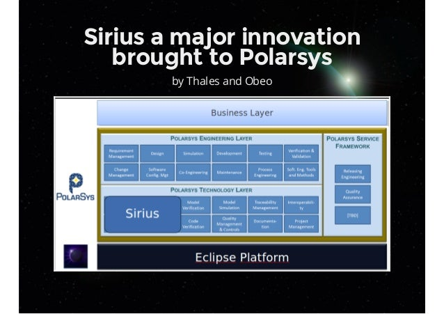 Sirius a major innovation brought to Polarsys by Thales and Obeo