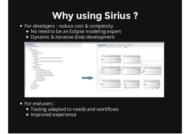 Why using Sirius ? For developers : reduce cost & complexity No need to be an Eclipse modeling expert Dynamic & iterative ...