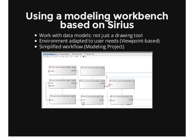 Using a modeling workbench based on Sirius Work with data models: not just a drawing tool Environment adapted to user need...