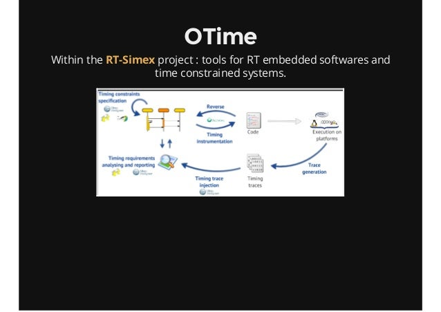 OTime Within the project : tools for RT embedded softwares and time constrained systems. RT-Simex