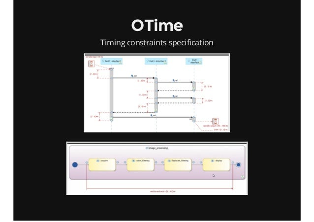 OTime Timing constraints specification