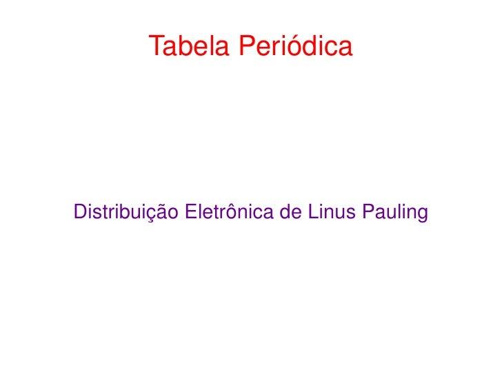 Tabela Periódica Distribuição Eletrônica de Linus Pauling