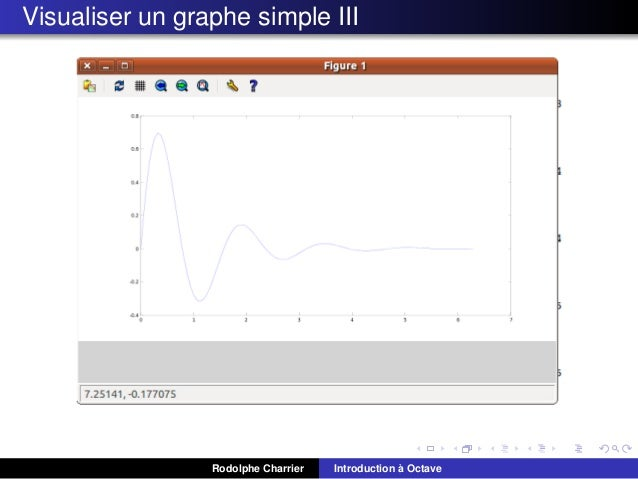 Visualiser un graphe simple III  Rodolphe Charrier  ` Introduction a Octave