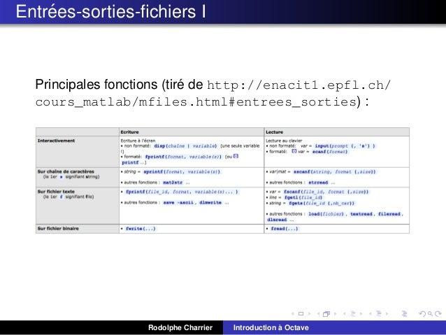 ´ Entrees-sorties-fichiers I  ´ Principales fonctions (tire de http://enacit1.epfl.ch/ cours_matlab/mfiles.html#entrees_sor...