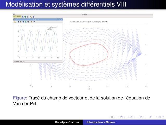 ´ ` ´ Modelisation et systemes differentiels VIII  ´ ´ Figure: Trace du champ de vecteur et de la solution de l'equation d...