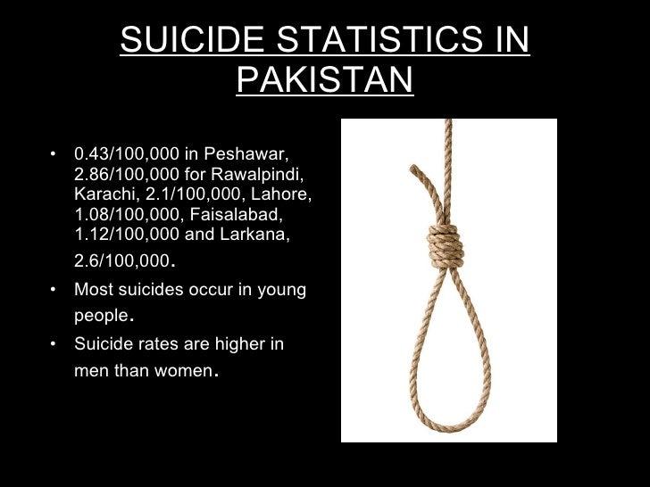 Slides on suicide