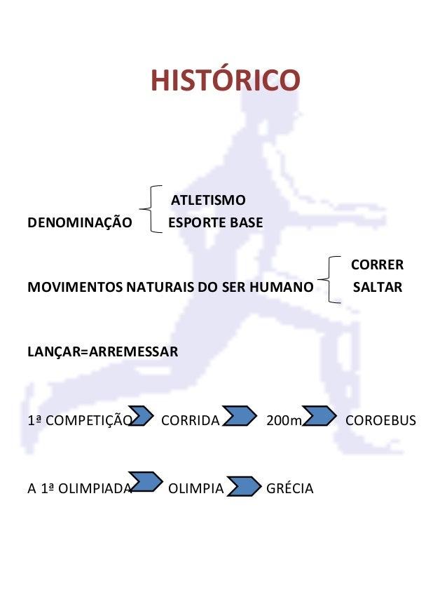 HISTÓRICO  ATLETISMO  DENOMINAÇÃO ESPORTE BASE  CORRER  MOVIMENTOS NATURAIS DO SER HUMANO SALTAR  LANÇAR=ARREMESSAR  1ª CO...