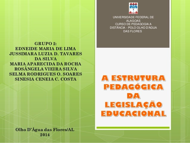 UNIVERSIDADE FEDERAL DE ALAGOAS CURSO DE PEDAGOGIA A DISTÂNCIA - POLO OLHO D'ÁGUA DAS FLORES GRUPO 2: EDNEIDE MARIA DE LIM...
