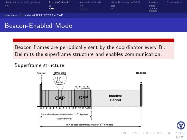 Pfc Analysis Of Ieee 802 15 4 In Wbsn