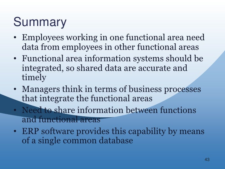 functional area information systems Study 120 ch 10-12 practice and quiz flashcards from matt h on studyblue  cfunctional area information system dtransaction processing system.