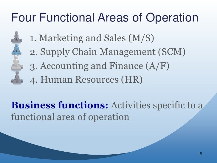 functional areas of marketing communication