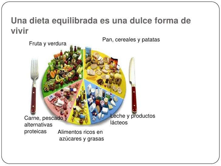 Una dieta equilibrada es una dulce forma de vivir<br />Pan, cereales y patatas<br />Fruta y verdura<br />Leche y productos...