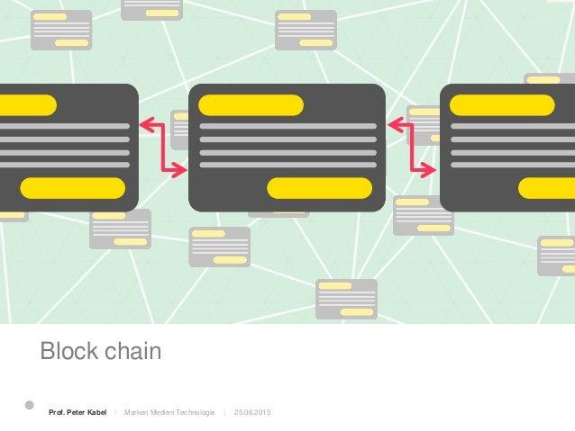 25.06.2015Prof. Peter Kabel   Marken Medien Technologie   Block chain Smart Contract Issuance of Security $ Decentralized ...