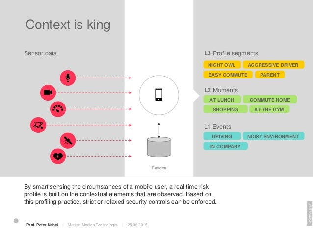 Contextual Transactions VERTRAULICH Sentiance enriches transactions with observed contextual information, so anti fraud sy...