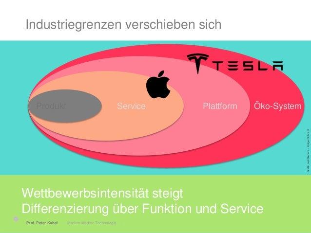 Prof. Peter Kabel   Marken Medien Technologie  