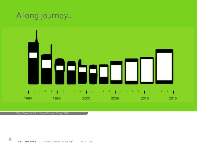 A long journey... 25.06.2015 https://www.youtube.com/watch?v=9hUIxyE2Ns8 Prof. Peter Kabel   Marken Medien Technologie  