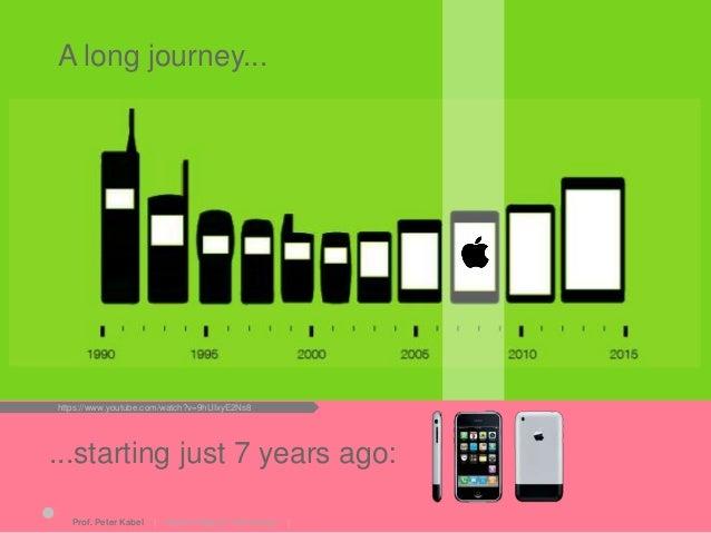 A long journey... A long journey... 25.06.2015Prof. Peter Kabel   Marken Medien Technologie   VERTRAULICH ...starting just...