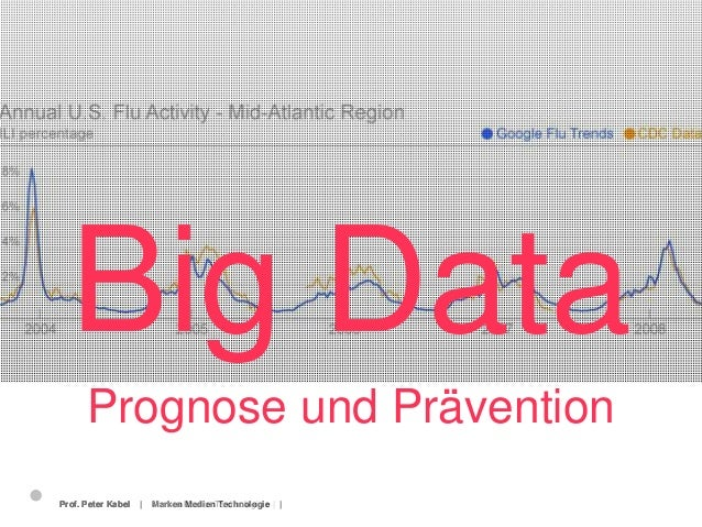 Prof. Peter Kabel   Marken Medien Technologie   Big Data Personalisierte Medizin Prof. Peter Kabel   Marken Medien Technol...