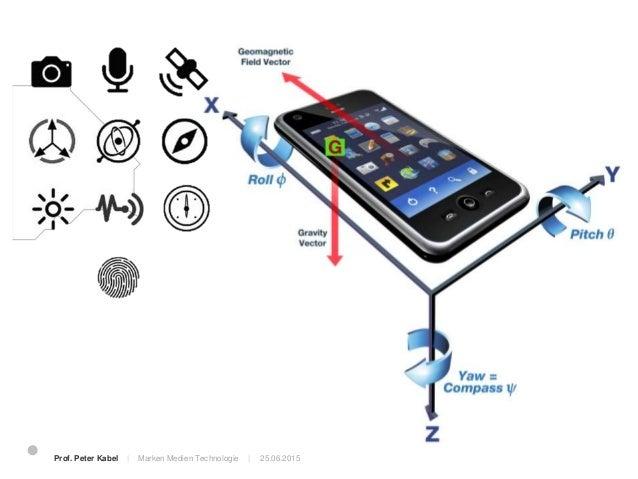 Gesture / Speech / Gaze / Touch 25.06.2015Prof. Peter Kabel   Marken Medien Technologie  