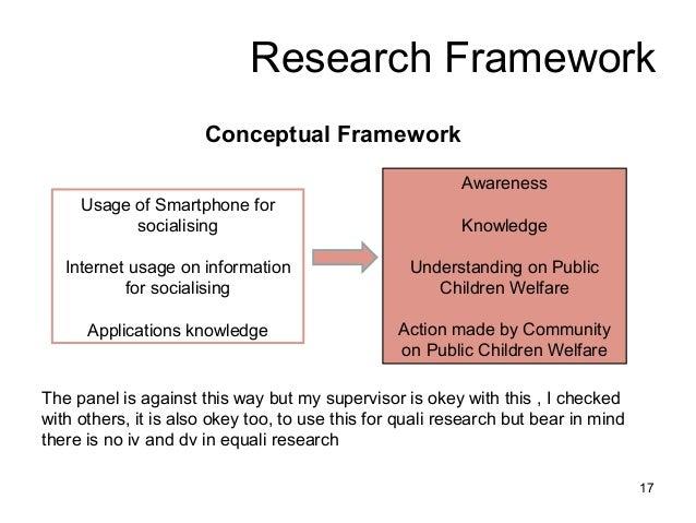 Master thesis theoretical framework