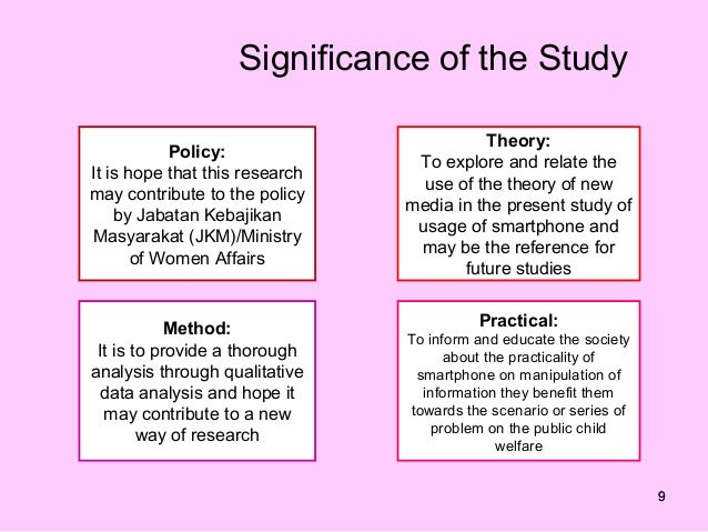 thesis making significance of the study The same rules apply to writing a proposal, a thesis, a dissertation significance of the study research questions and/or hypotheses chapter ii - background.