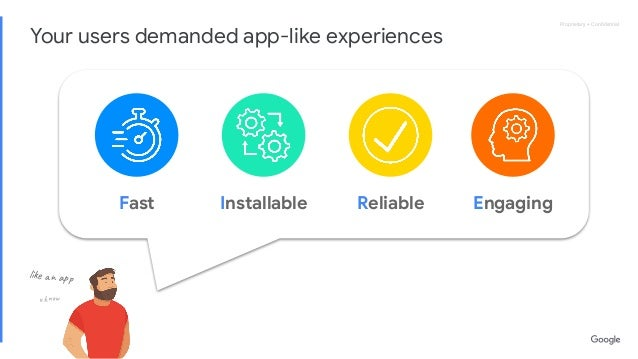 Proprietary + ConfidentialProprietary + Confidential Fast Installable Reliable Engaging Your users demanded app-like experie...
