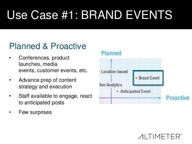 Use Case #1: BRAND EVENTS Planned & Proactive •  Conferences, product launches, media events, customer events, etc.  •  Ad...