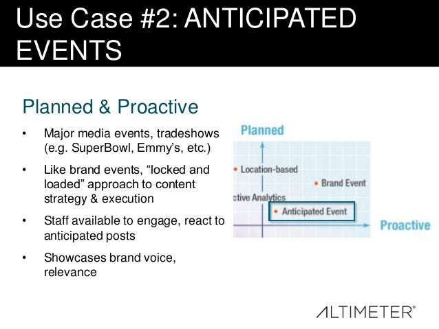 Use Case #2: ANTICIPATED EVENTS Planned & Proactive •  Major media events, tradeshows (e.g. SuperBowl, Emmy's, etc.)  •  L...