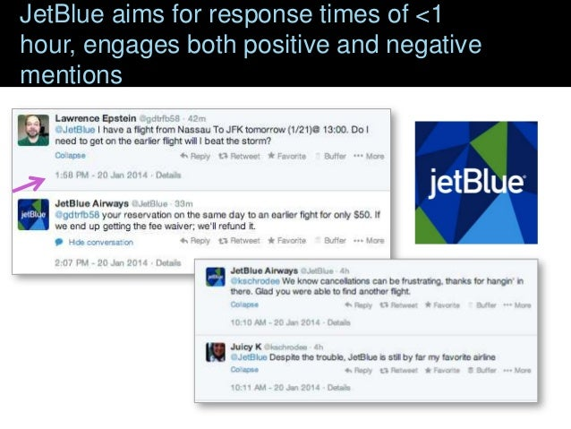 JetBlue aims for response times of <1 hour, engages both positive and negative mentions