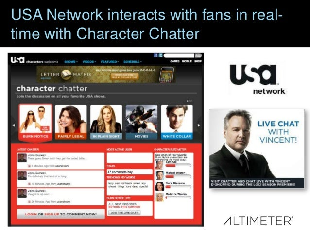 USA Network interacts with fans in realtime with Character Chatter