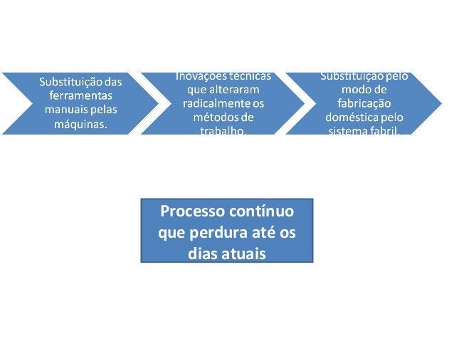 Slides revolução industrial Slide 3