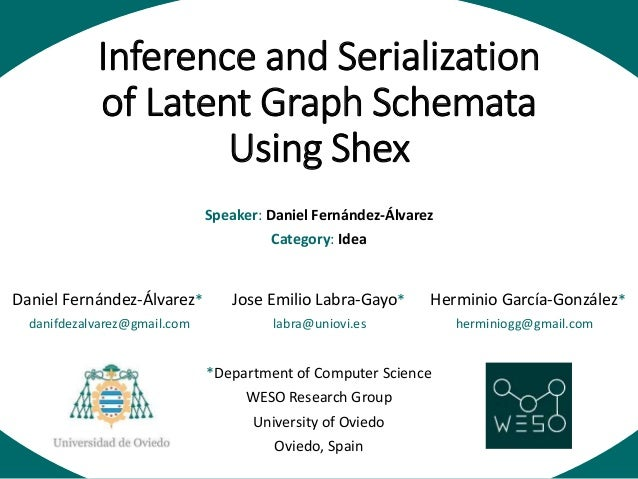 Inference and Serialization of Latent Graph Schemata Using Shex Speaker: Daniel Fernández-Álvarez Category: Idea Daniel Fe...