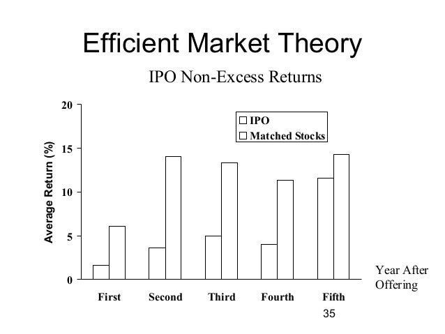 efficient market hypothesis ppt