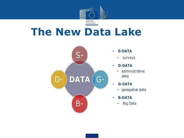 The New Data Lake
