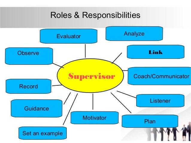 Supervison in Teaching & Learning Slides