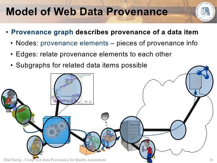 Model of Web Data Provenance  ●   Provenance graph describes provenance of a data item      ●   Nodes: provenance elements...