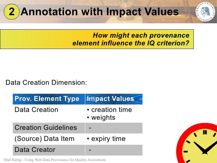 2 Annotation with Impact Values                                                How might each provenance                  ...