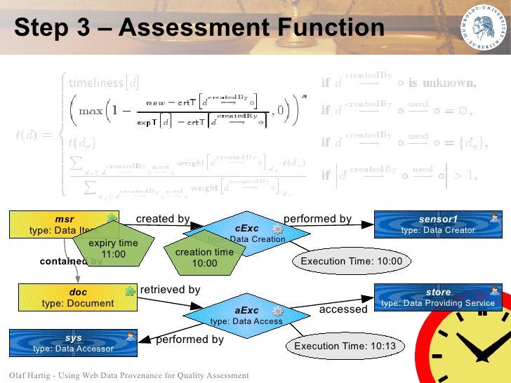 Step 3 – Assessment Function                msr                created by                       performed by              ...