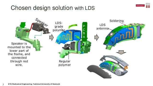 Feasibility Study Of Laser Direct Structured Lds
