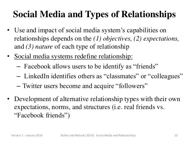 impact of social media on relationships essay Home » blog post » kris gowen: teens on social media's impact on relationships: survey kris gowen: teens on social media's impact on relationships: survey posted on january 23, 2014.