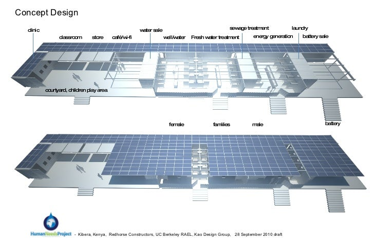 Concept Design clinic classroom store café/wi-fi courtyard, children play area female families male battery well/water Fre...