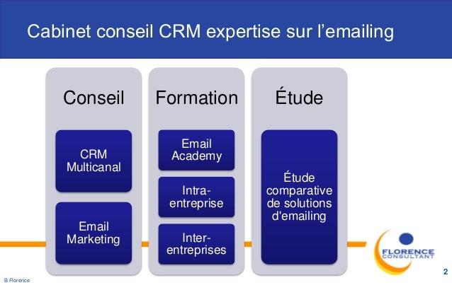 Quelle strat gie emailing en 2015 - Cabinet de conseil en strategie marketing ...