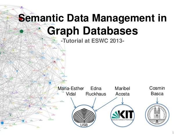 Semantic Data Management inGraph Databases-Tutorial at ESWC 2013-Maria-EstherVidalEdnaRuckhausMaribelAcostaCosminBascaUSB1