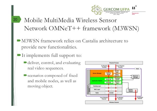 wireless sensor networks security phd thesis Defending a phd thesis phd thesis on wireless sensor network security someone that writes papers for you 4th grade homework help assignment company wireless sensor.