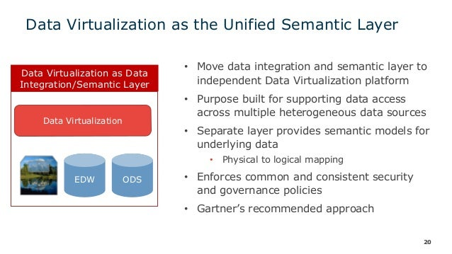 how to build a semantic layer