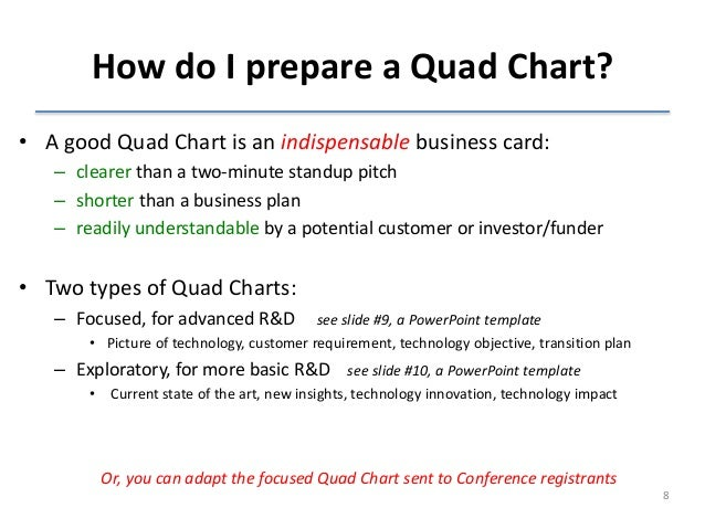 Slides with quad chart templates 7 8 how do i prepare a quad chart toneelgroepblik Gallery