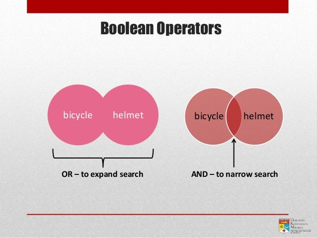 Boolean Operators OR – to expand search bicycle helmetbicycle helmet AND – to narrow search