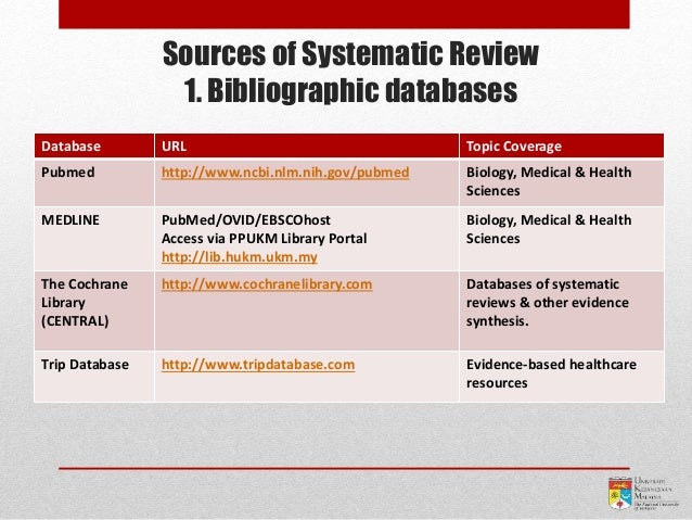 Sources of Systematic Review 1. Bibliographic databases Database URL Topic Coverage Pubmed http://www.ncbi.nlm.nih.gov/pub...